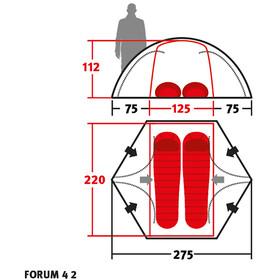 Wechsel Forum 4 2 Tente
